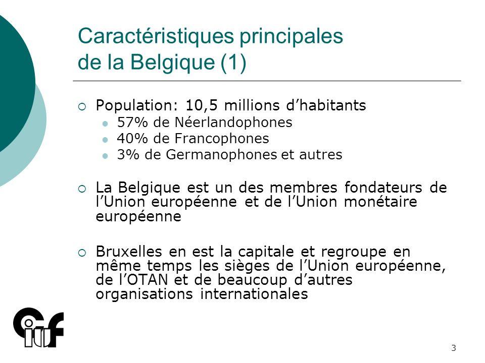 Caractéristiques principales de la Belgique (1)