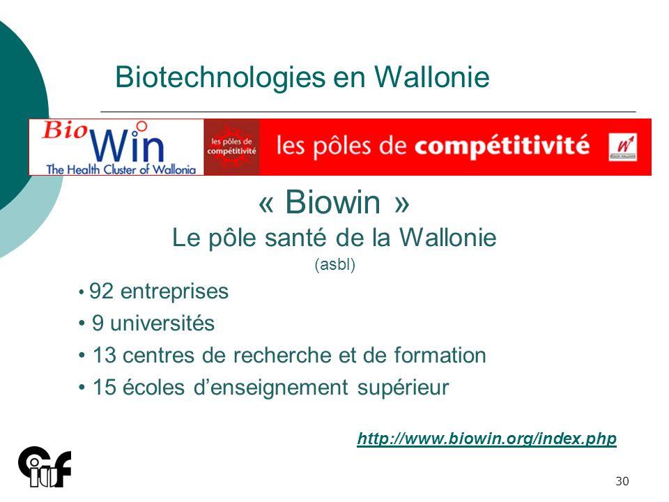 Biotechnologies en Wallonie