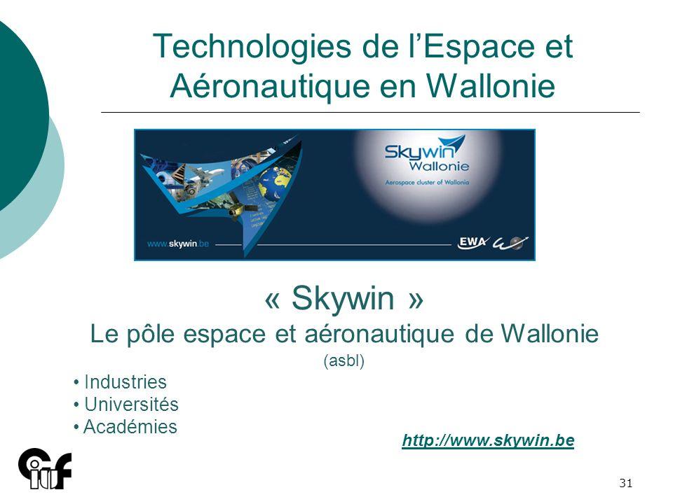 Technologies de l'Espace et Aéronautique en Wallonie