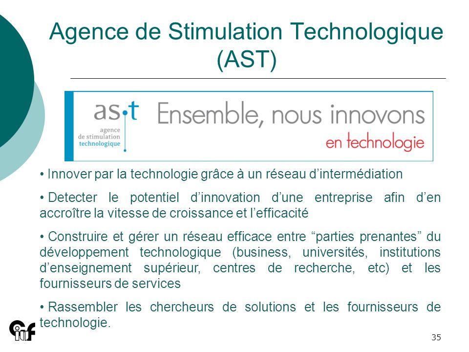 Agence de Stimulation Technologique (AST)