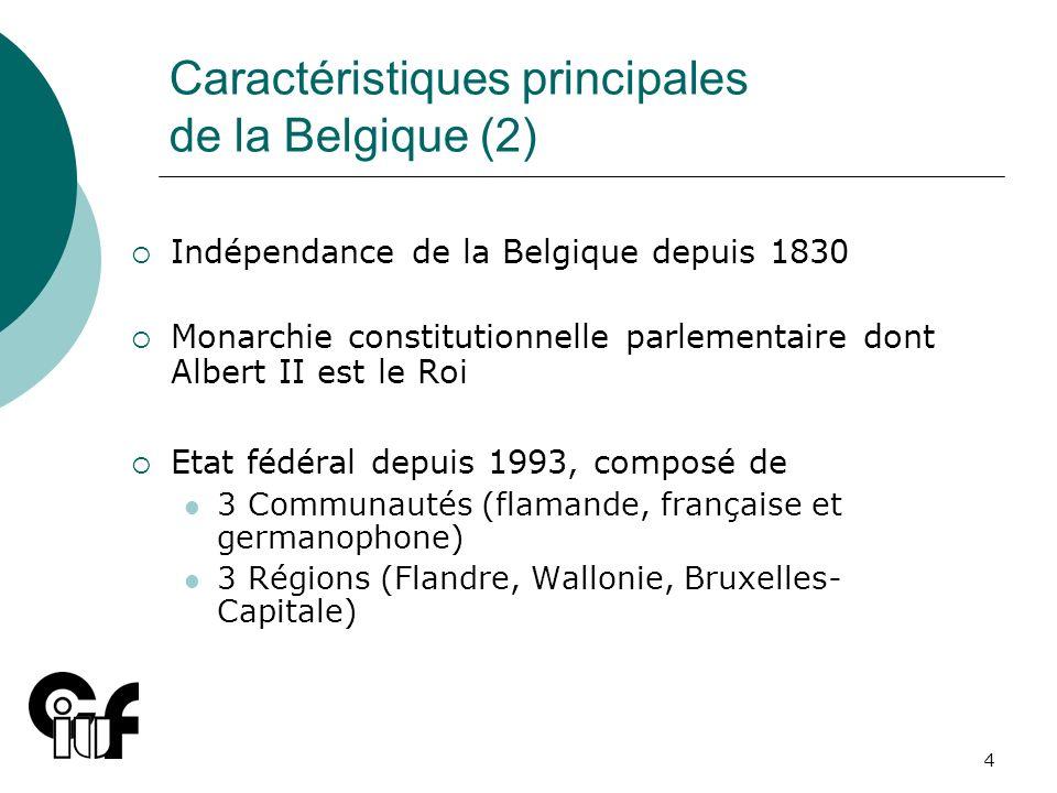 Caractéristiques principales de la Belgique (2)