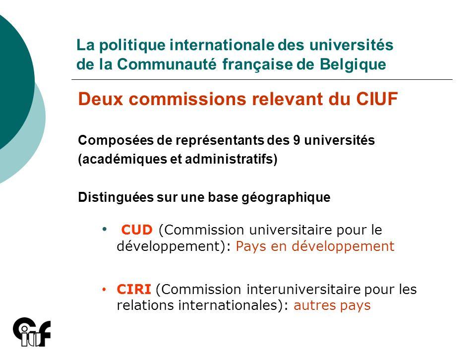 Deux commissions relevant du CIUF