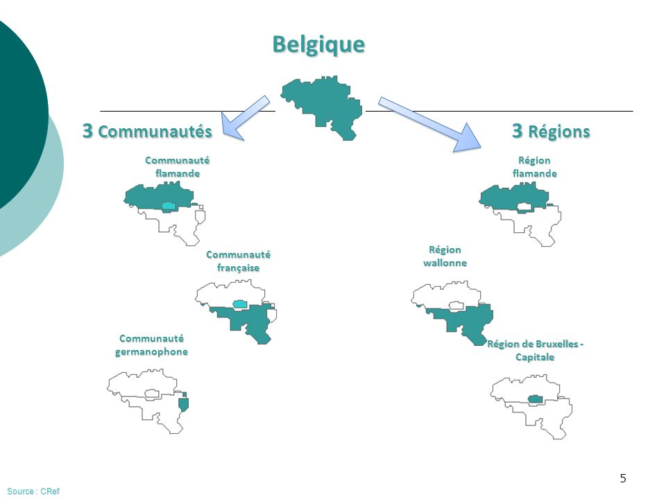 Communauté germanophone Région de Bruxelles - Capitale
