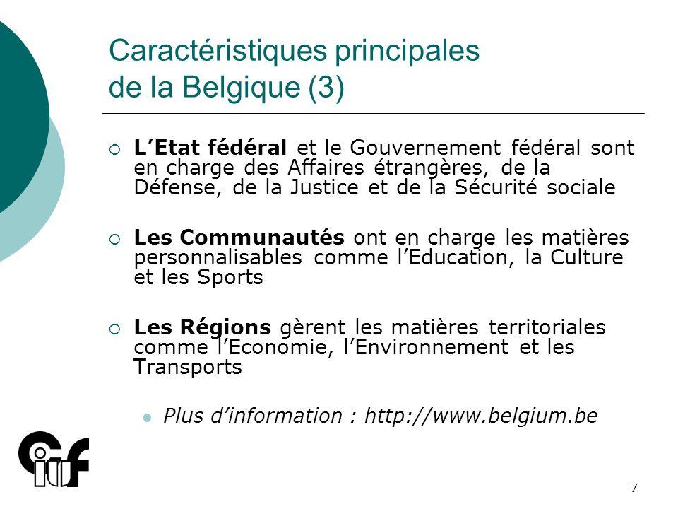 Caractéristiques principales de la Belgique (3)
