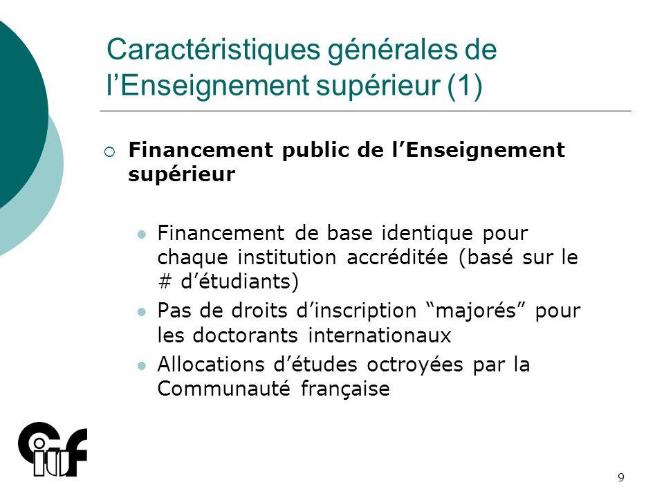 Caractéristiques générales de l'Enseignement supérieur (1)