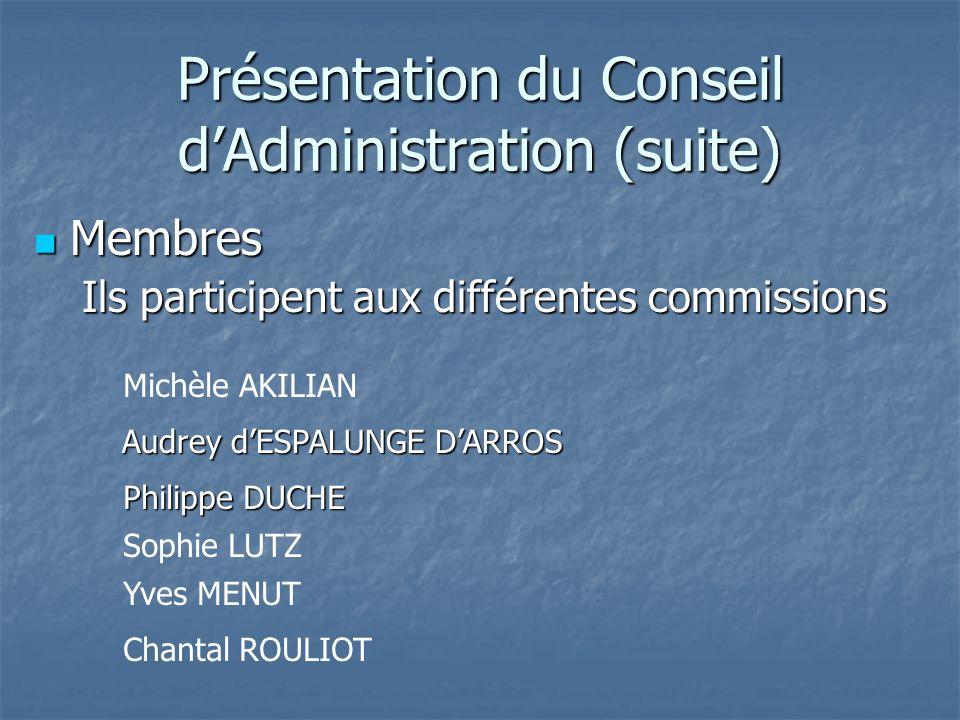 Présentation du Conseil d'Administration (suite)