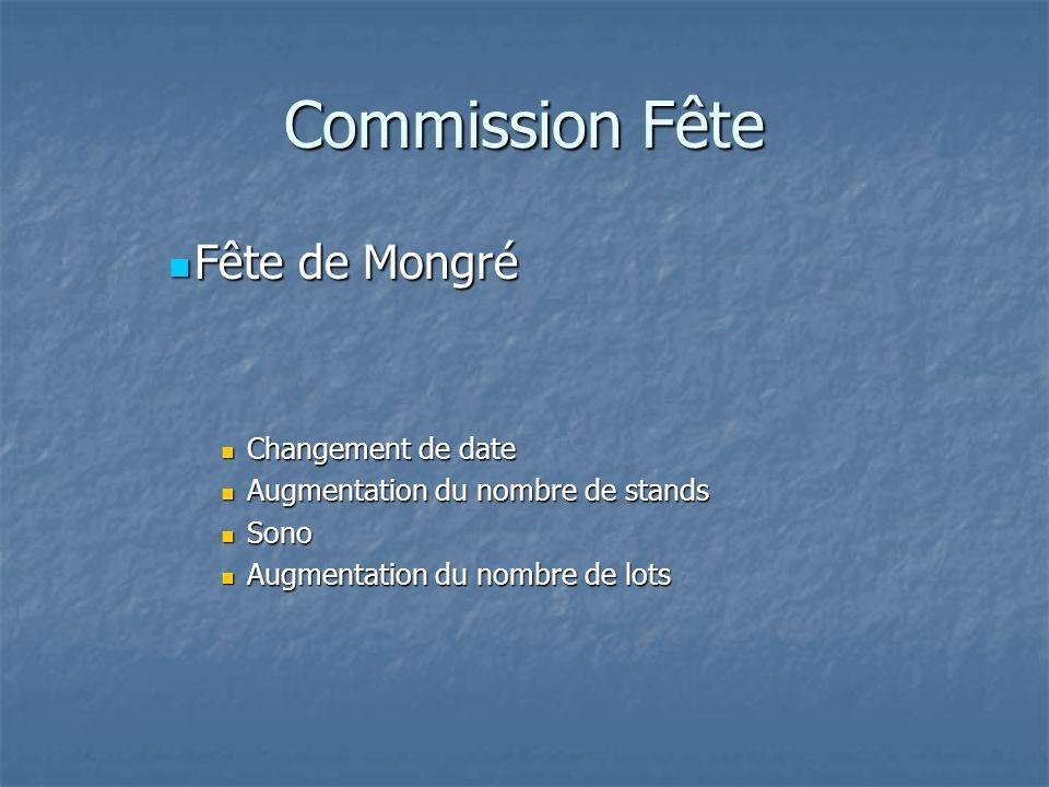 Commission Fête Fête de Mongré Changement de date