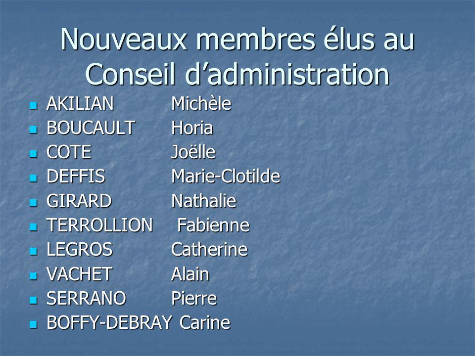 Nouveaux membres élus au Conseil d'administration