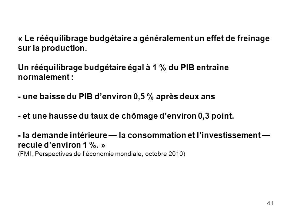 Un rééquilibrage budgétaire égal à 1 % du PIB entraîne normalement :