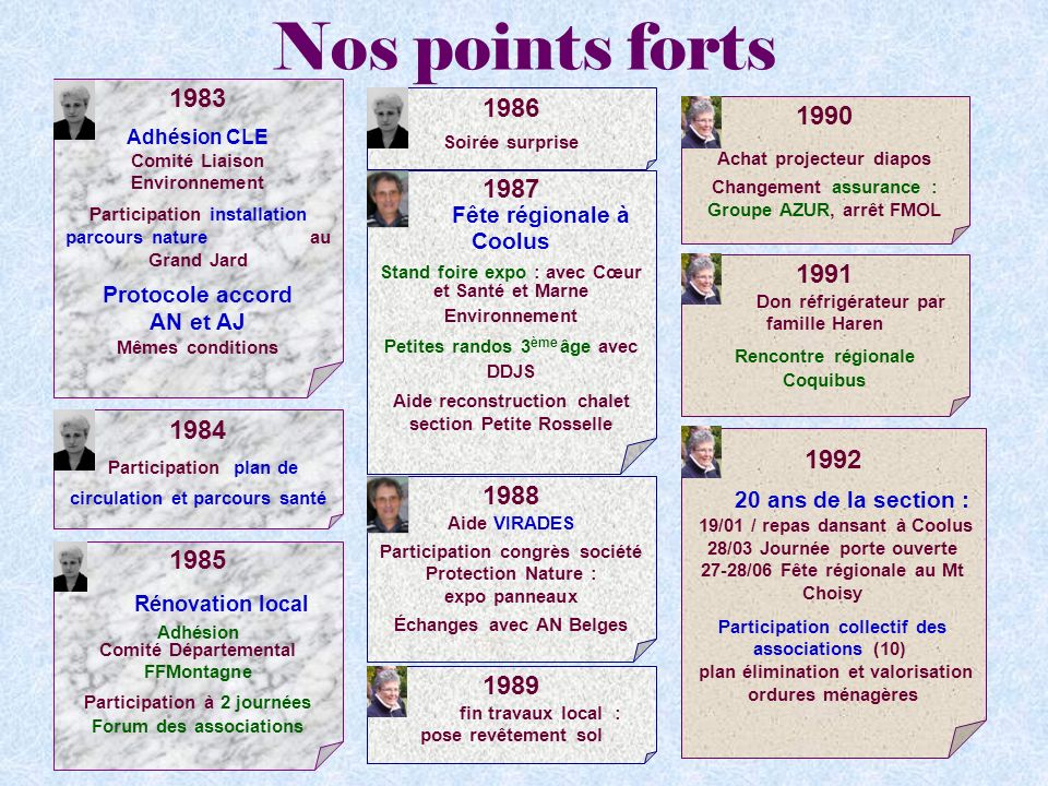 Nos points forts 1983. Adhésion CLE. Comité Liaison Environnement. Participation installation parcours nature au Grand Jard.