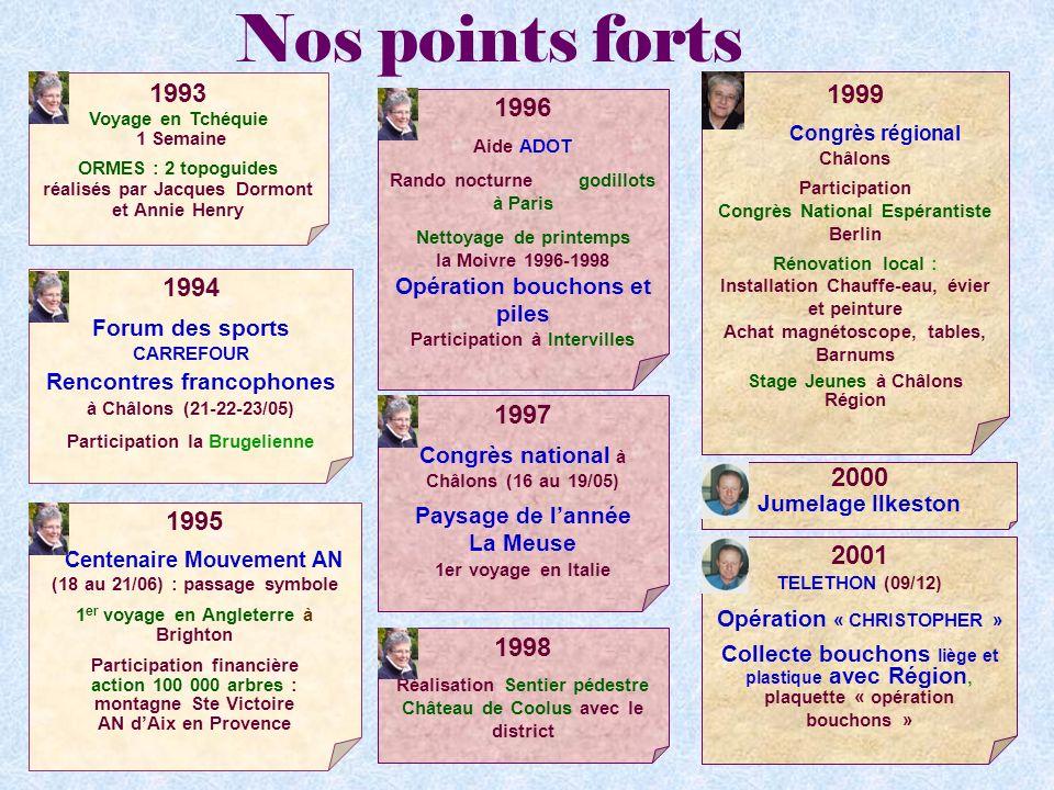 Nos points forts 1993. Voyage en Tchéquie. 1 Semaine. ORMES : 2 topoguides réalisés par Jacques Dormont et Annie Henry.