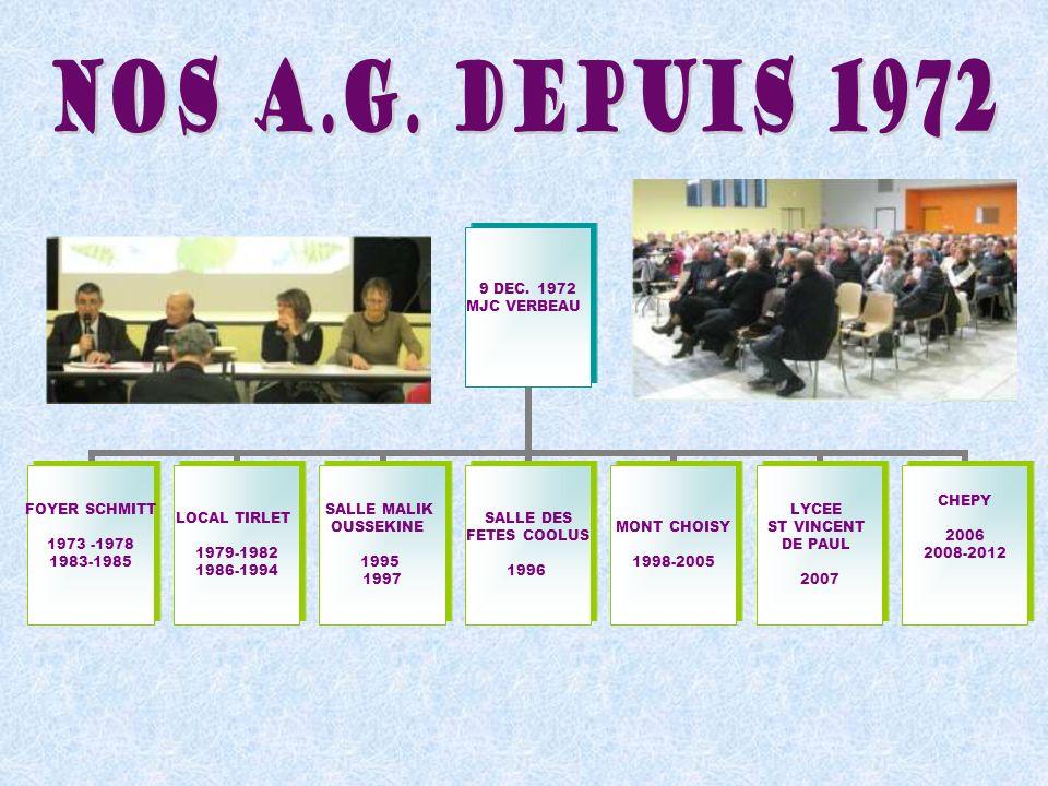 NOS A.G. DEPUIS 1972