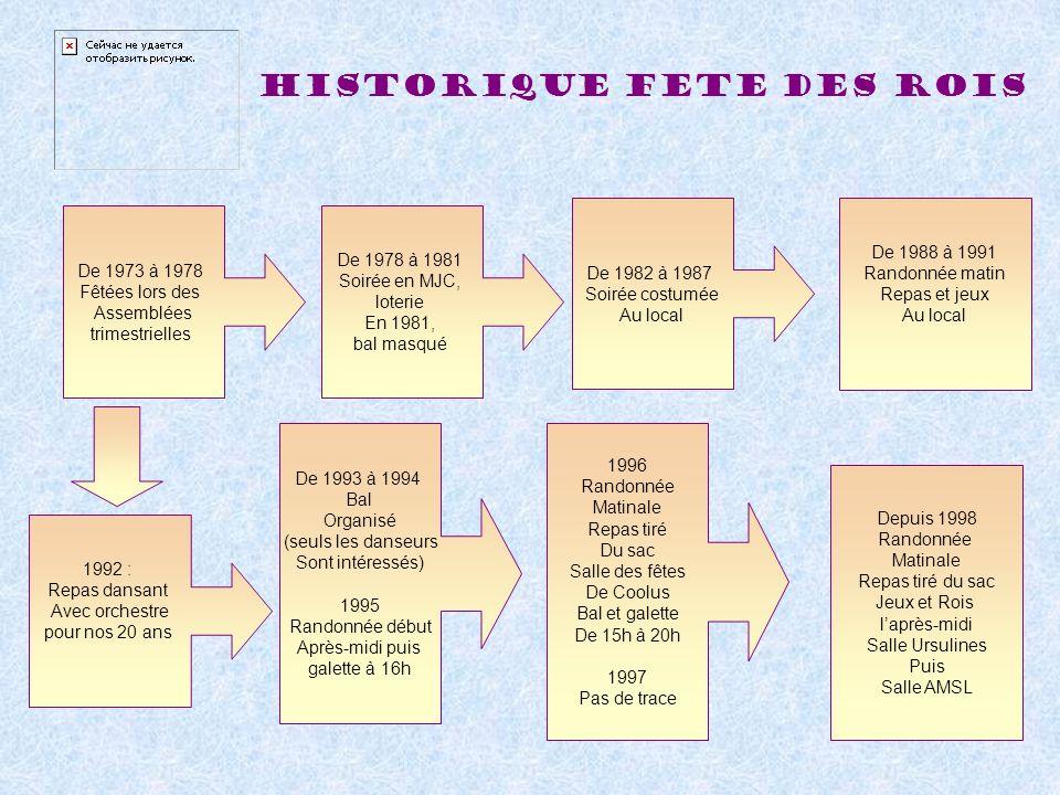 HISTORIQUE FETE DES ROIS