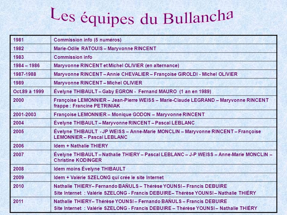 Les équipes du Bullancha