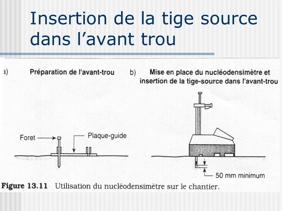Insertion de la tige source dans l'avant trou