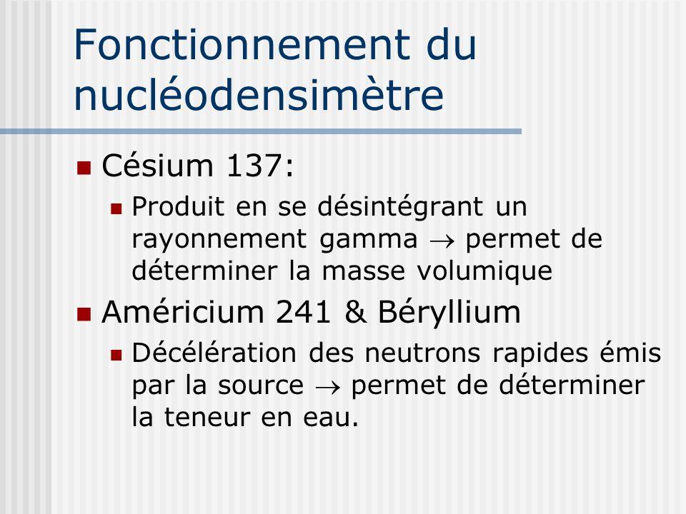 Fonctionnement du nucléodensimètre