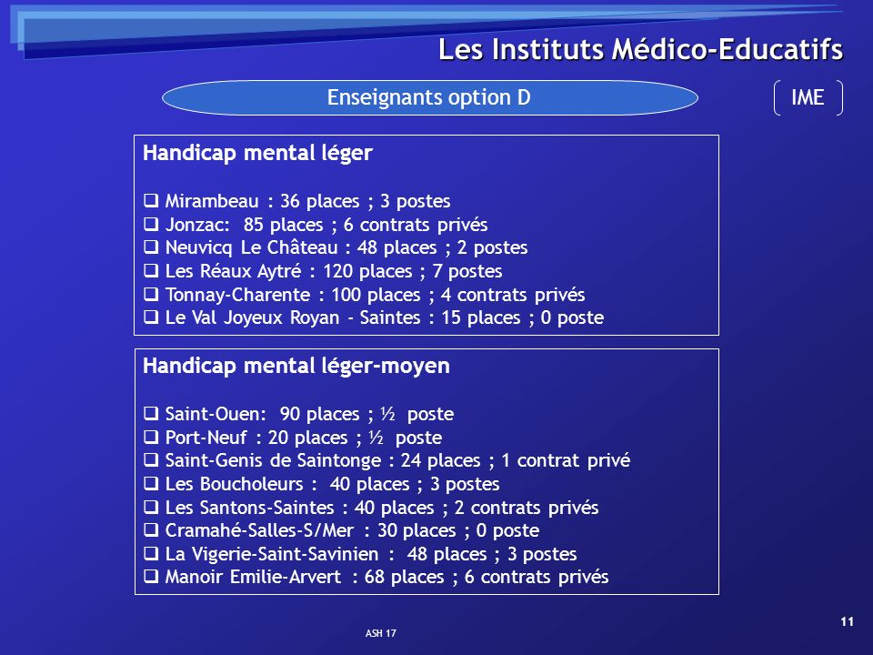 Les Instituts Médico-Educatifs