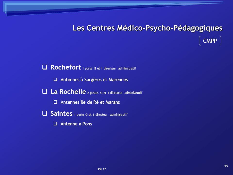 Les Centres Médico-Psycho-Pédagogiques