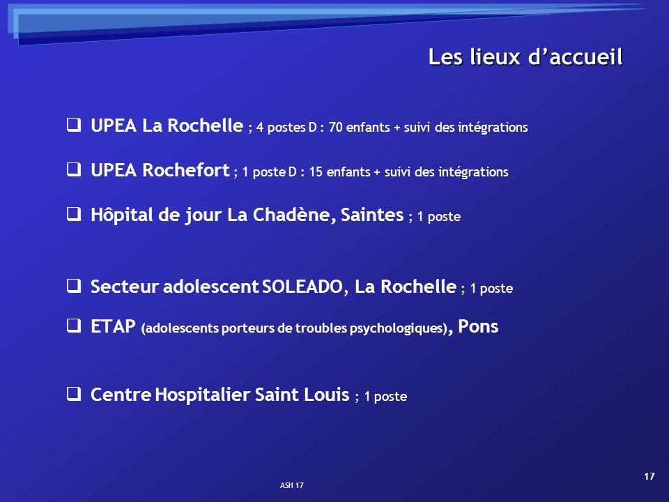 Les lieux d'accueil UPEA La Rochelle ; 4 postes D : 70 enfants + suivi des intégrations.