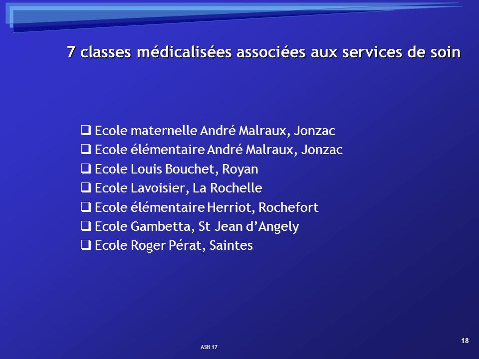 7 classes médicalisées associées aux services de soin