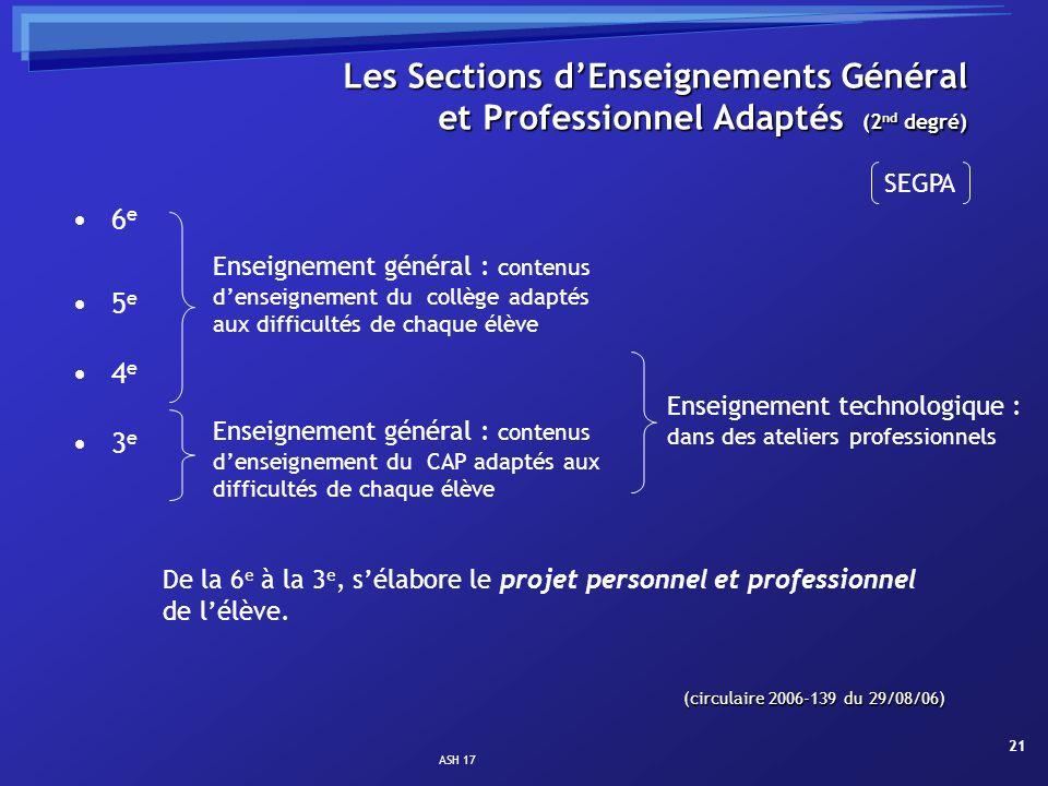 Les Sections d'Enseignements Général et Professionnel Adaptés (2nd degré)