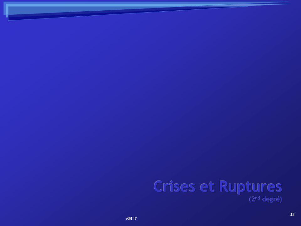 Crises et Ruptures (2nd degré)