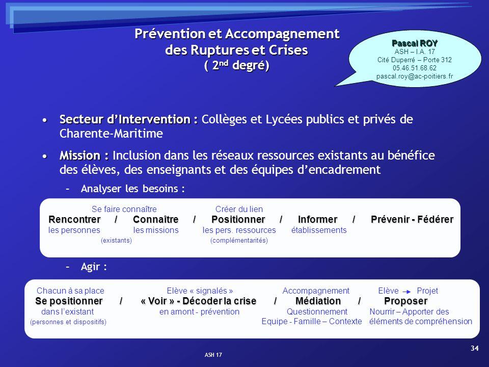 Prévention et Accompagnement des Ruptures et Crises ( 2nd degré)