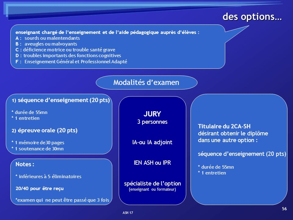 des options… Modalités d'examen JURY 3 personnes Titulaire du 2CA-SH