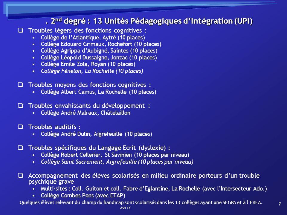 . 2nd degré : 13 Unités Pédagogiques d'Intégration (UPI)