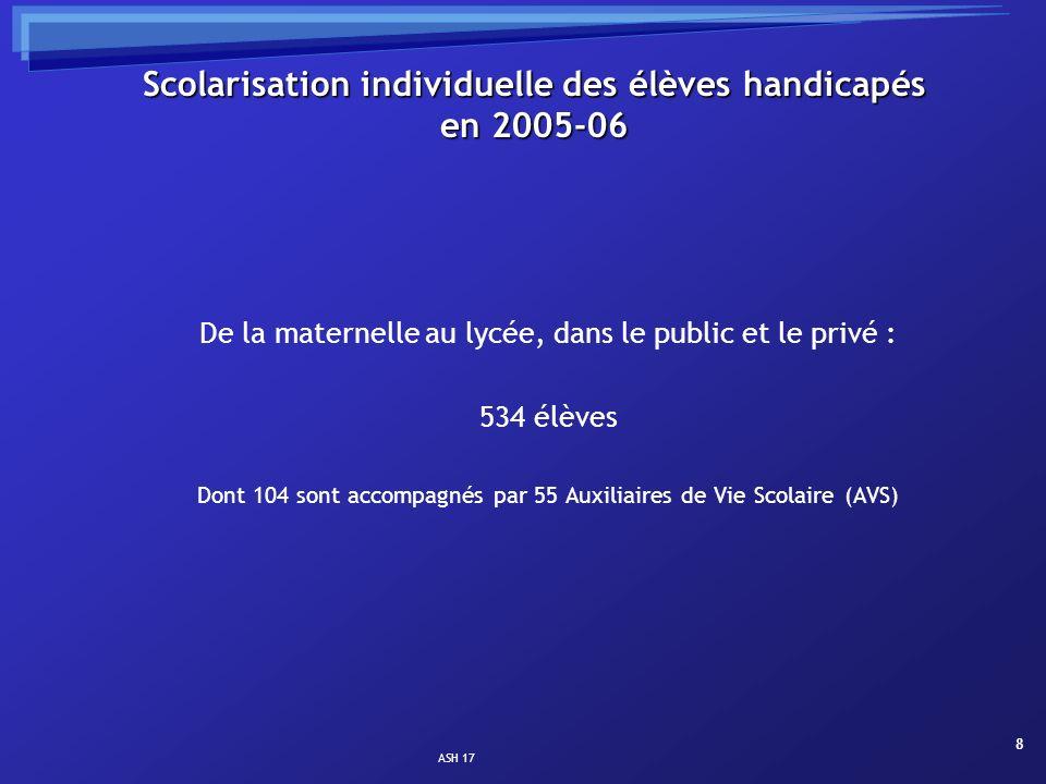 Scolarisation individuelle des élèves handicapés en 2005-06