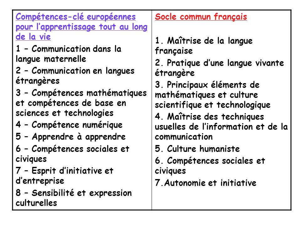 Compétences-clé européennes pour l'apprentissage tout au long de la vie