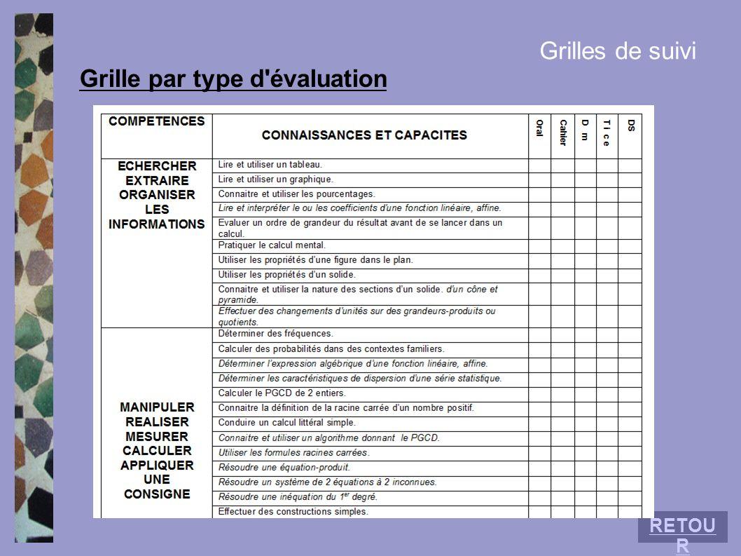 Grille par type d évaluation