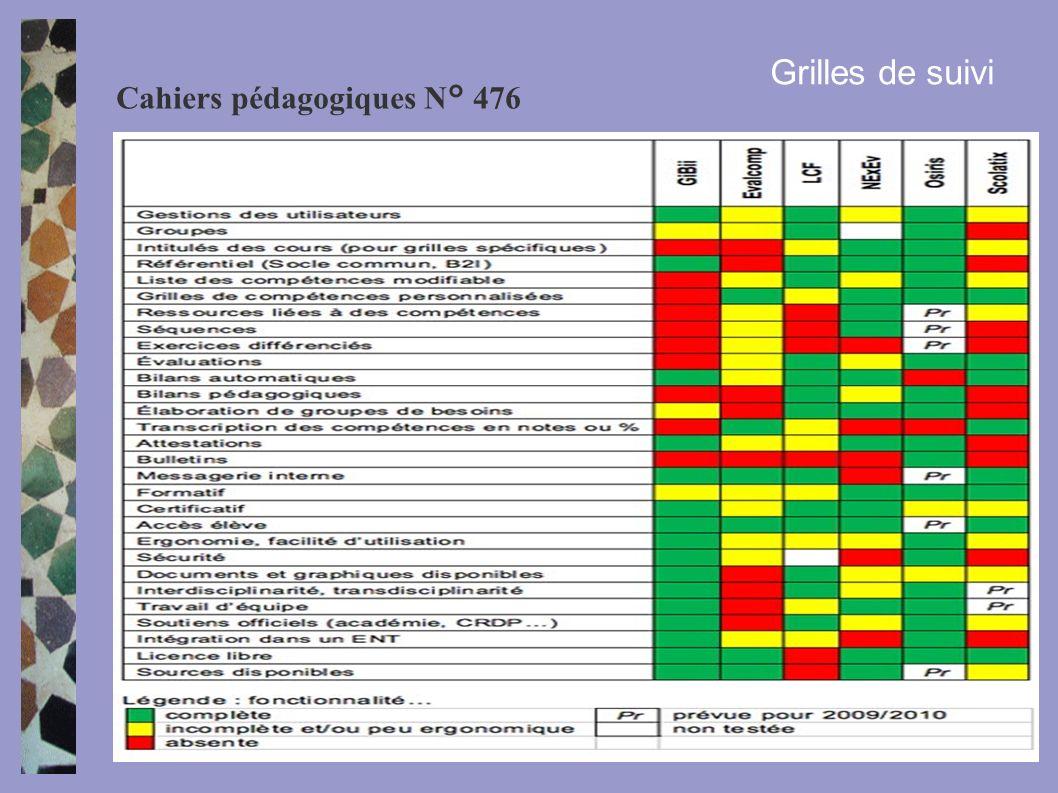 Grilles de suivi Cahiers pédagogiques N° 476