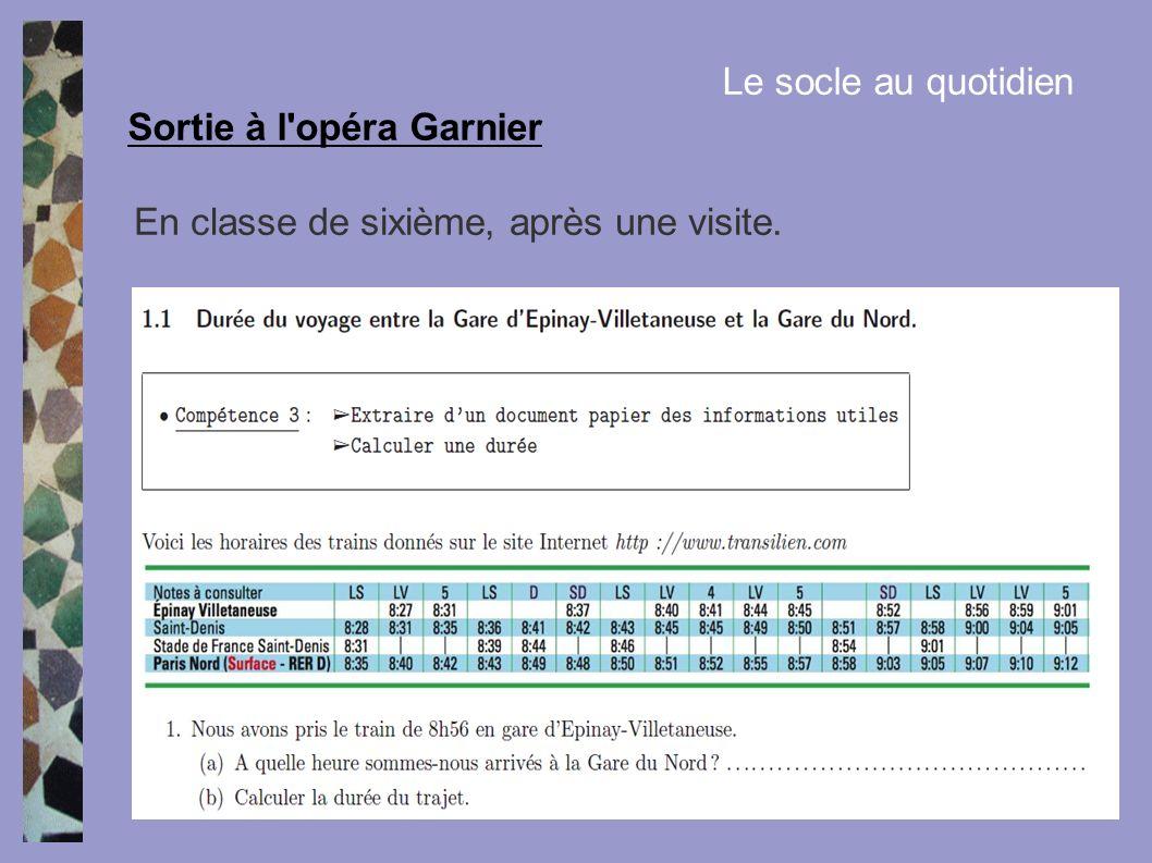 Sortie à l opéra Garnier