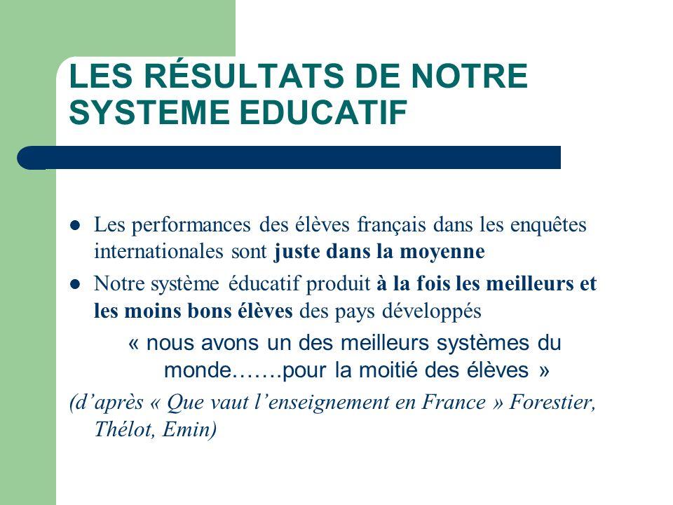 LES RÉSULTATS DE NOTRE SYSTEME EDUCATIF