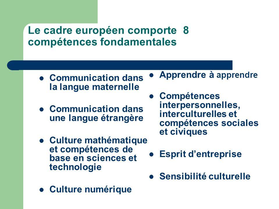 Le cadre européen comporte 8 compétences fondamentales