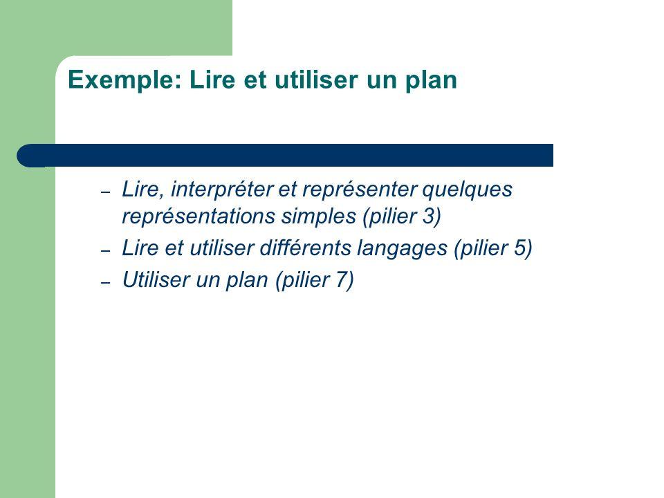 Exemple: Lire et utiliser un plan