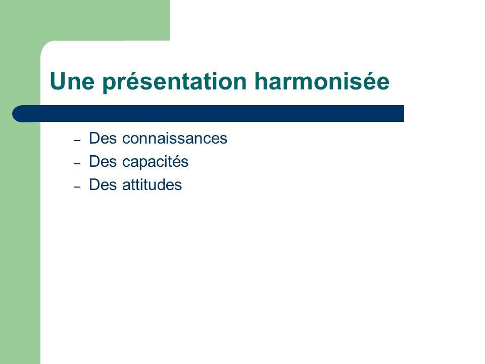 Une présentation harmonisée