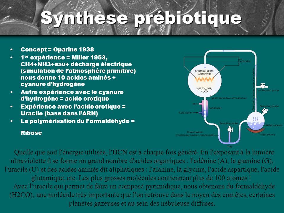 Synthèse prébiotique Concept = Oparine 1938.