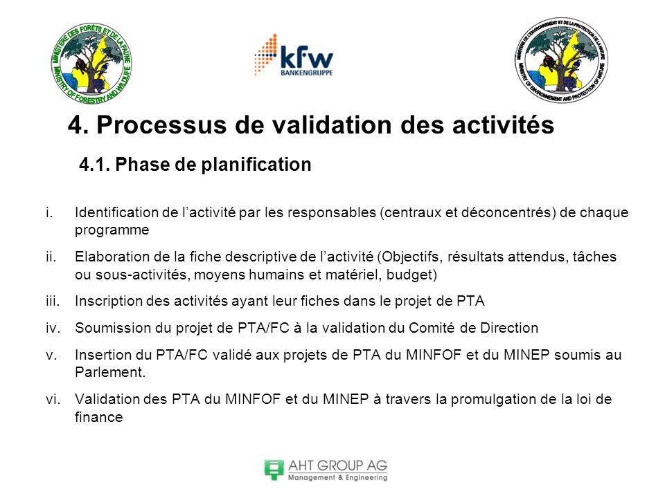 4. Processus de validation des activités