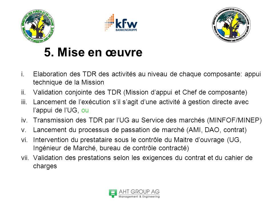 5. Mise en œuvre Elaboration des TDR des activités au niveau de chaque composante: appui technique de la Mission.