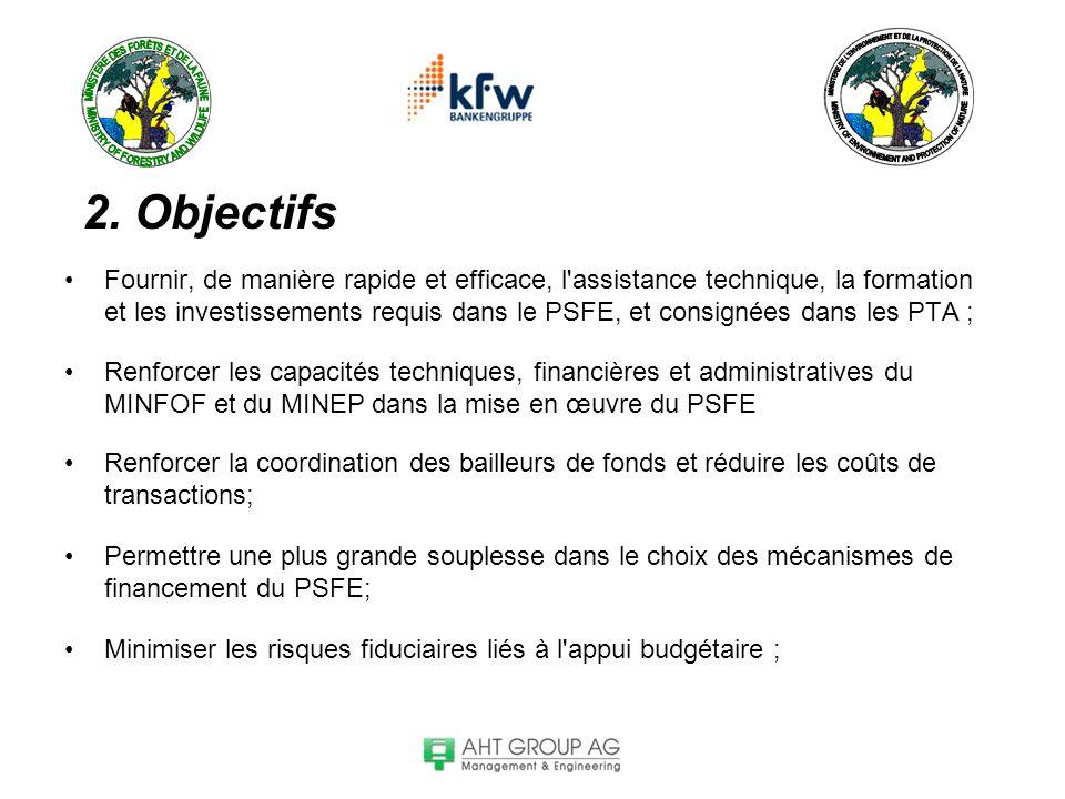 2. Objectifs