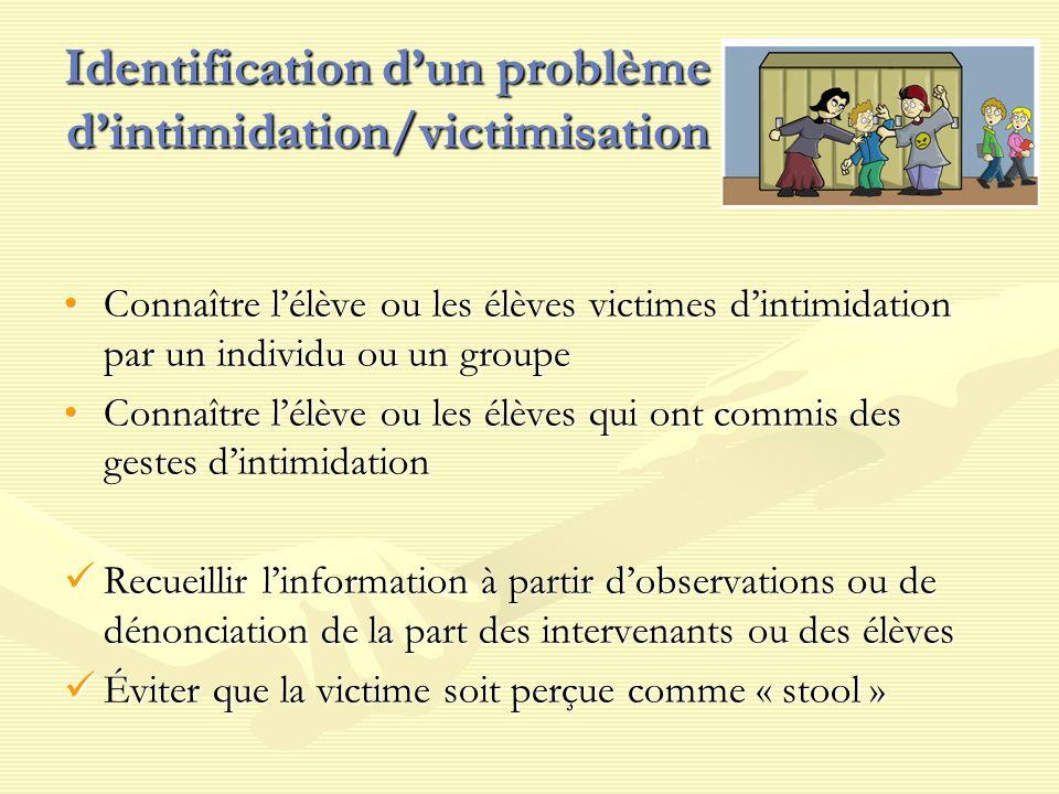 Identification d'un problème d'intimidation/victimisation