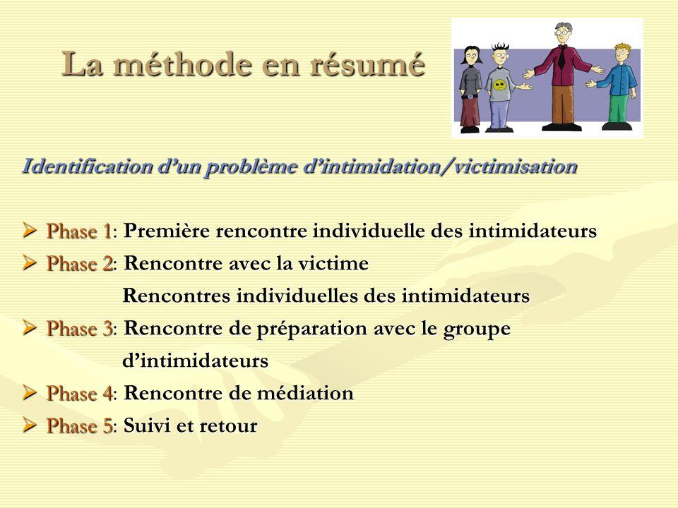 La méthode en résumé Identification d'un problème d'intimidation/victimisation. Phase 1: Première rencontre individuelle des intimidateurs.