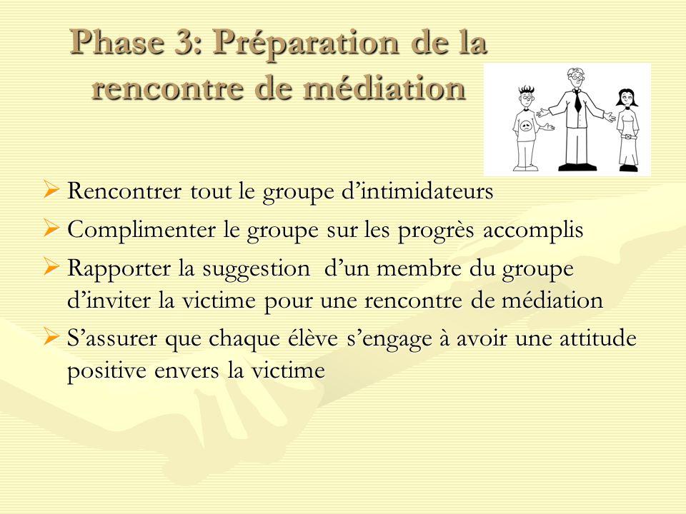 Phase 3: Préparation de la rencontre de médiation