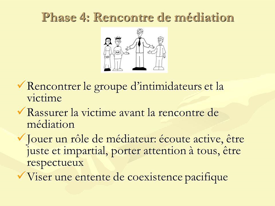 Phase 4: Rencontre de médiation