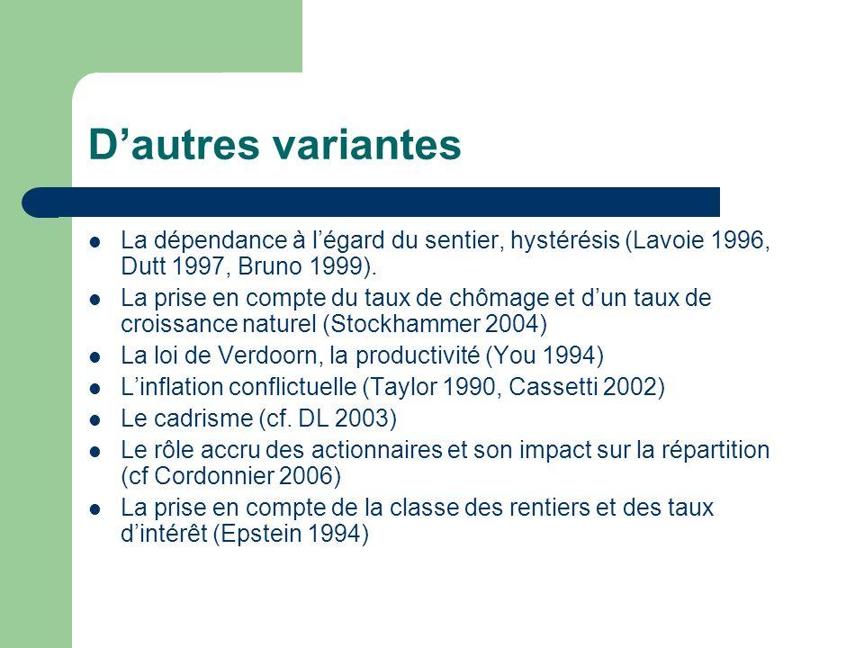 D'autres variantes La dépendance à l'égard du sentier, hystérésis (Lavoie 1996, Dutt 1997, Bruno 1999).