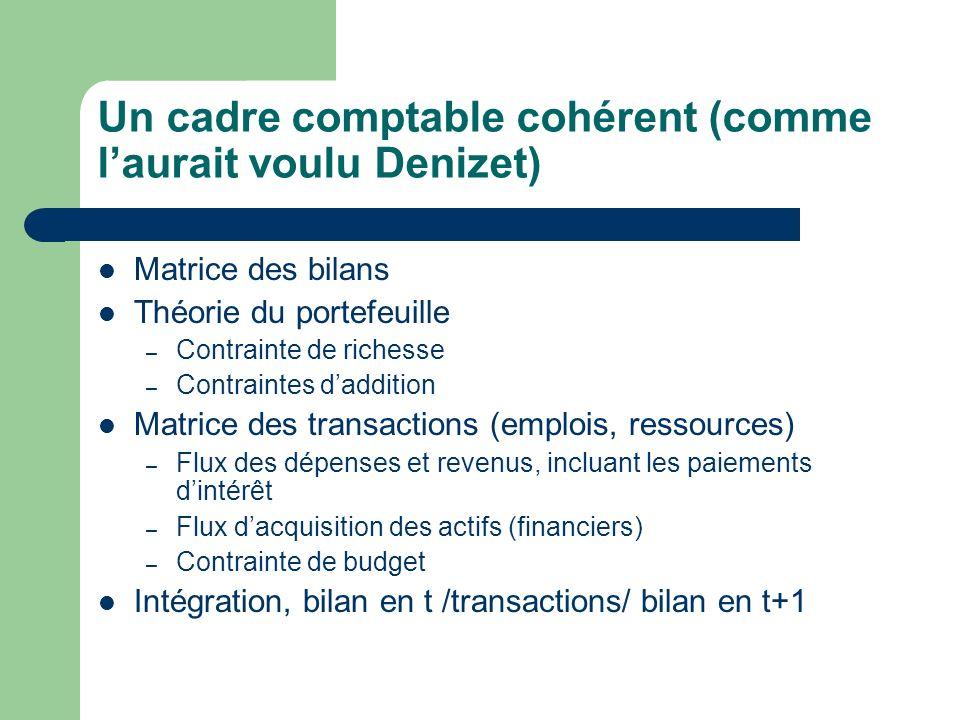 Un cadre comptable cohérent (comme l'aurait voulu Denizet)