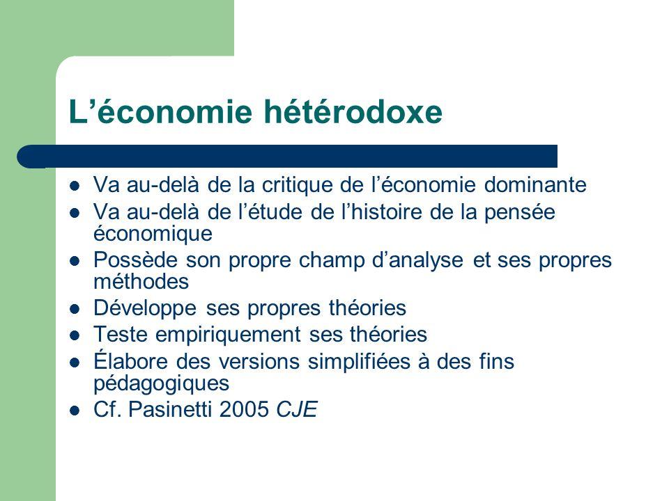 L'économie hétérodoxe