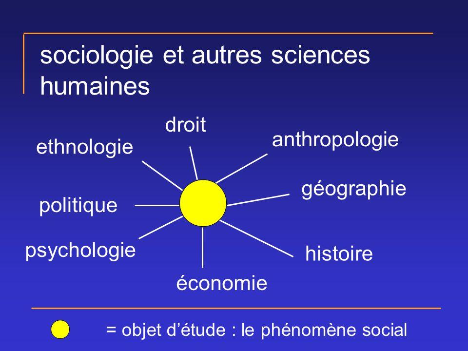 sociologie et autres sciences humaines